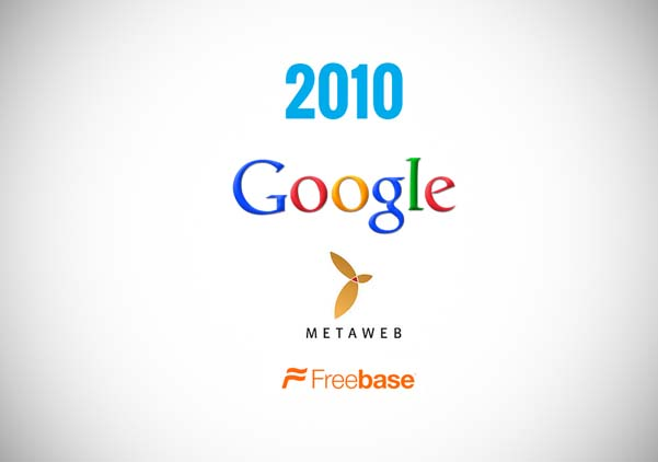Google, Metaweb, and Freebase