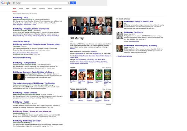 SERP for Bill Murray