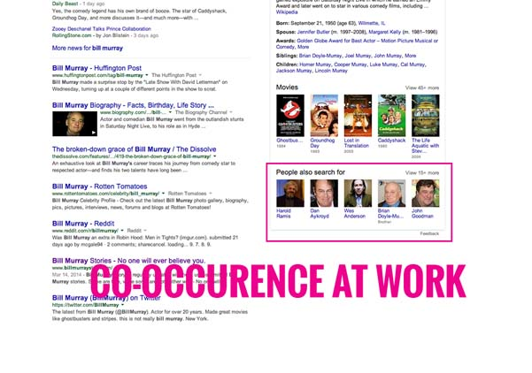 co-occurence in the SERPs