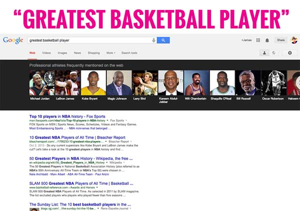 SERP for greatest basketball players
