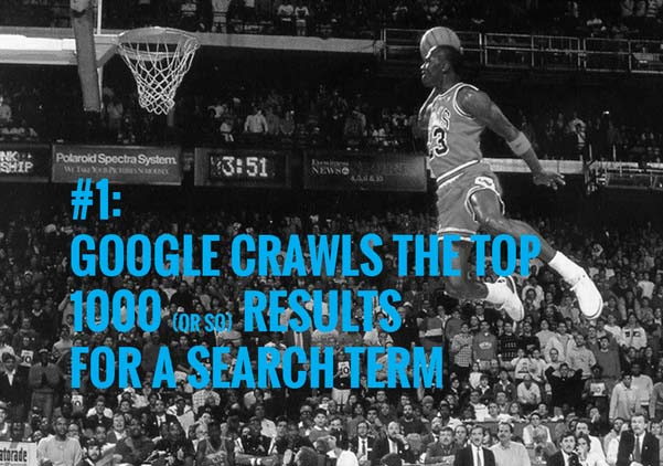 Google crawls the top 1000 or so reasult for the serach term like Michael Jordan