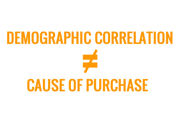 Demographic correlation does not equal cause of purchase