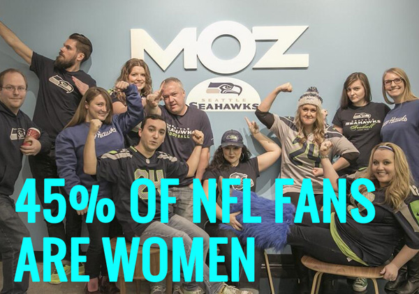 45% of NFL fans are women