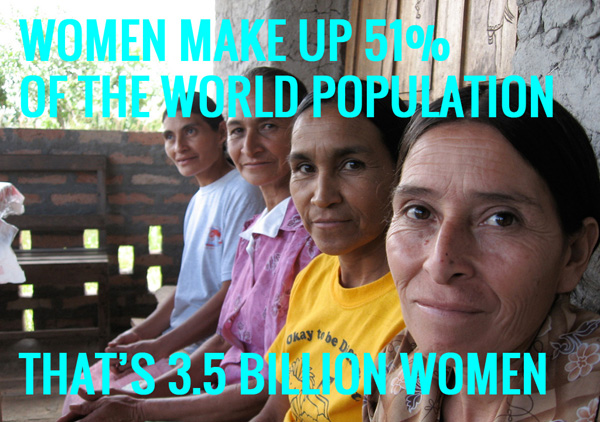Women make up 51% of the world population. That's 3.5 billion women