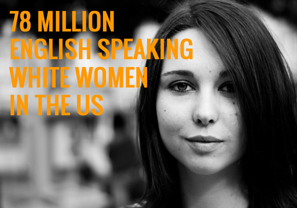78 million English speaking white women in the US
